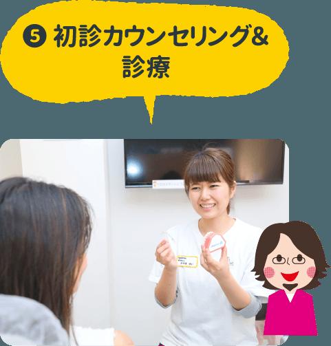 ❺ 初診カウンセリング&診療